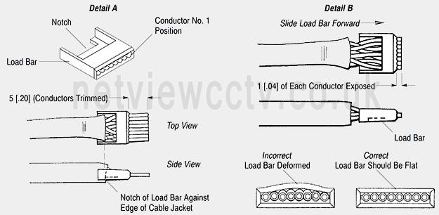 rj45 crimps   loadbar amp high performance utp plug