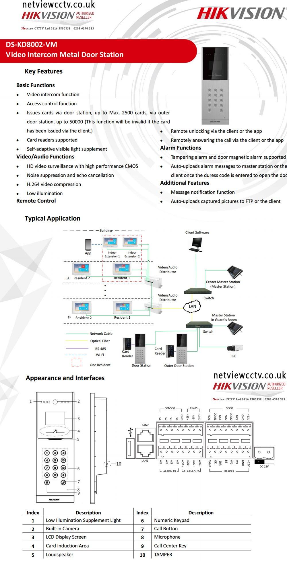 Hikvision DS-KD8002-VM Hikvision DS-KD6002-VM Video Intercom Specifications